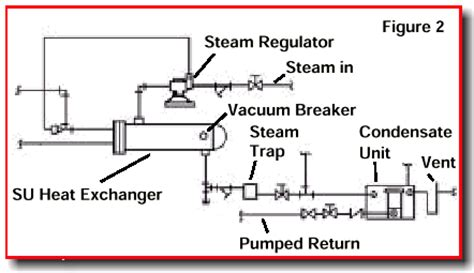 conclusion layout and piping of the steam power plant system untitled document www boydeng com