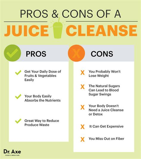 Vegetable Juice Detox Side Effects by Juice Cleanses Rewire Me