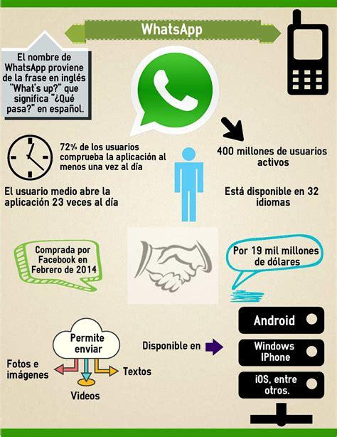 imagenes de whatsapp ingles calam 233 o infografia luna whatsapp