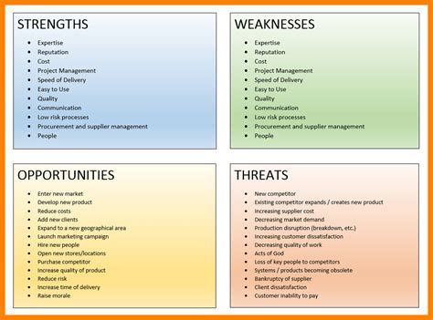 sle swot analysis best resumes