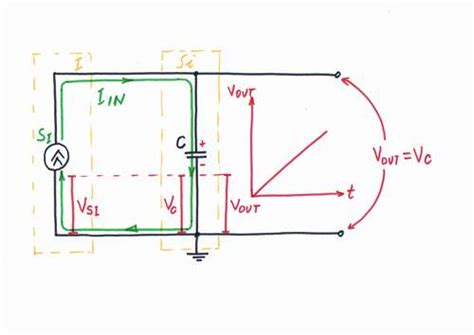 capacitor constant current building op rc integrator on the whiteboard