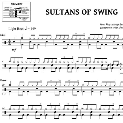 sultans of swing dire straits drum sheet
