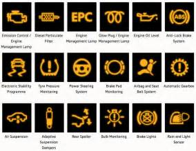 Vw Golf Brake System Warning Light Warning Lights Inchcape