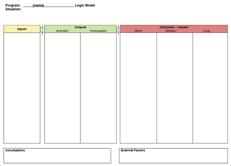 logic model templates top program logic model sle wallpapers