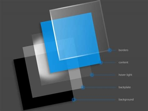 enable disable fluent design in windows 10 fall creators fluent design adds reveal highlight to windows 10 fall