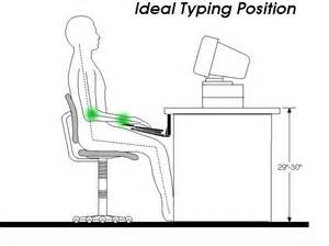 Proper Computer Desk Height Ergonomics Britton Computer Tech Tutorials