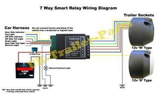 sony cdx gt wiring diagram twitcane