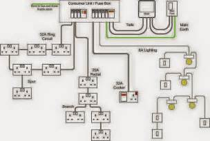 basic home wiring diagram wiring wiring diagram for cars