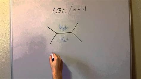 cbc  hh shorthand fishbone diagram youtube