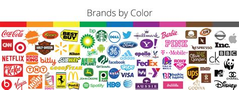 color brand color psychology in branding bunk bias or best practice