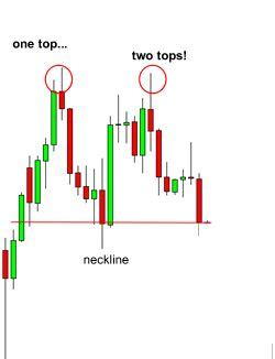 strumming pattern for trading my sorrows 10 best images about trading patterns on pinterest
