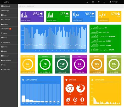 free bootstrap themes adminlte 20 free bootstrap admin dashboard themes
