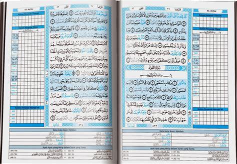 Kitab Alquran Hafalan Tikrar Ukuran A5 Al Quran Syaamil al quran hafalan tikrar a5 jual quran murah