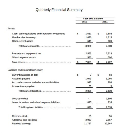 Sample Financial Summary   6  Documents In PDF, Word