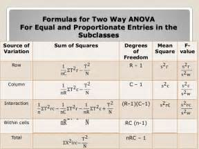 two way anova table formulas images