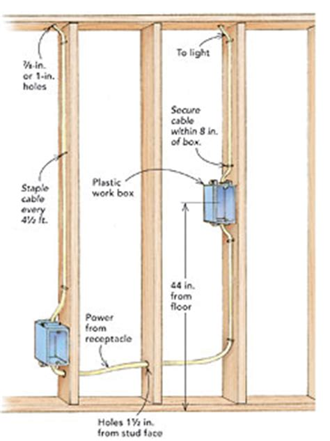 how to wire a switch box finehomebuilding