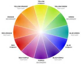 detailed color wheel colorwheel border brothers construction inc