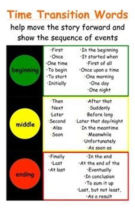what time does world of color start traffic light time transition words poster common