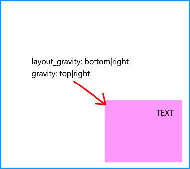 view layout gravity let s create the screen android ui layout and controls