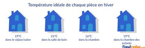 Temp Rature Id Ale Dans Une Maison 353 by Chauffage Au Fioul Domestique A Quelle Temp 233 Rature
