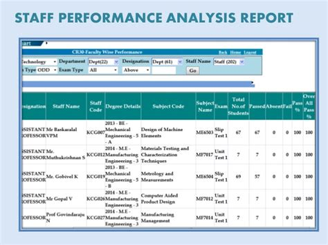 business intelligence templates for visual studio 2010 visual studio 2010 business intelligence templates visual