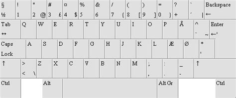 keyboard layout redhat 6 configuration brackets make awesome grip bindings