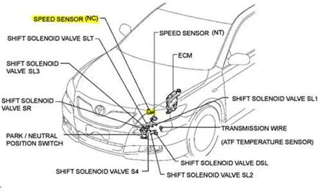 p0793 2009 toyota camry intermediate shaft speed sensor a circuit no signal solved where is the intermediate shaft speed sensor fixya