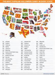 most popular map the most popular halloween candy in every us state business insider