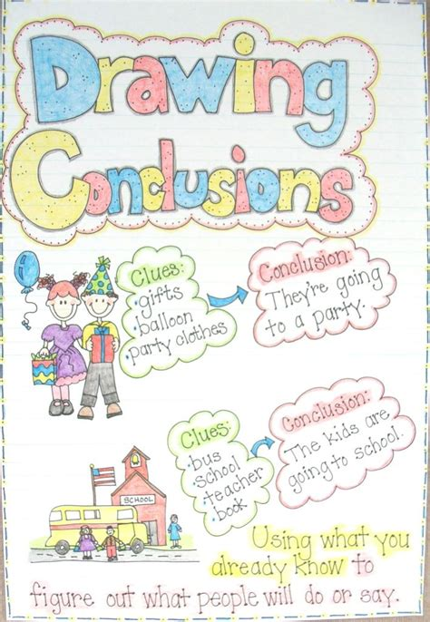 O Drawing Conclusions by 1000 Images About Read Draw Conclusions On