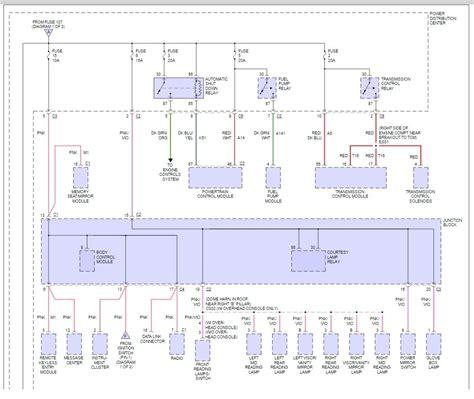 2000 dodge caravan wiring diagram efcaviation
