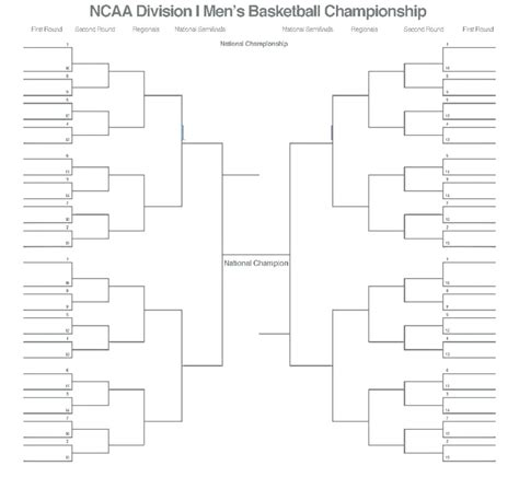 elimination tournament bracket template template 64 bracket template team single elimination