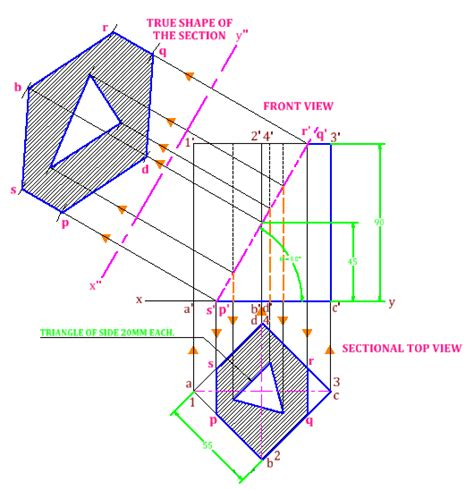 section of solids section of solids engineering drawing learn