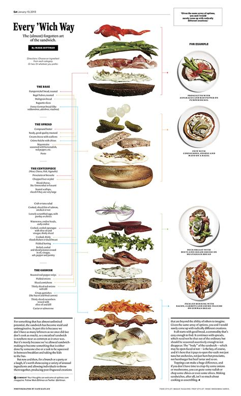 Nyt Food Section by Amrita Marino Design Illustration
