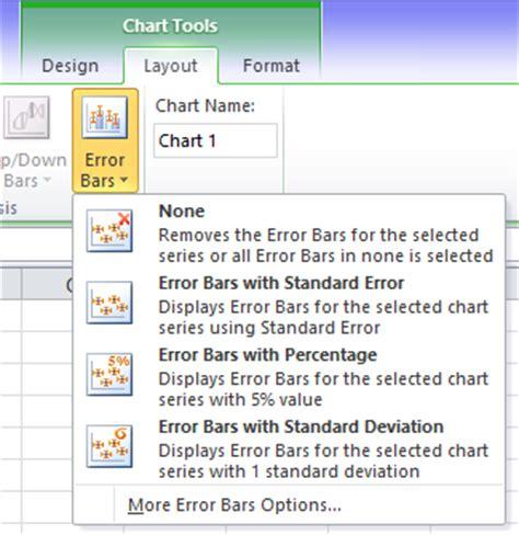 excel layout error bars swimmer plots in excel peltier tech blog
