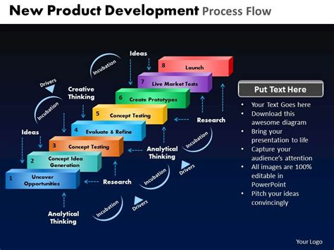 new themes e5 new product development process flow powerpoint slides and