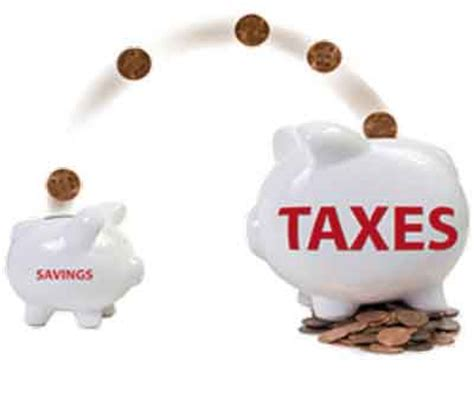 Section 80tta Income Tax Deduction On Interest On Savings