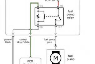 gm relay diagram wedocable