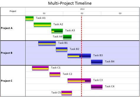 timeline graph template excel timeline chart pictures to pin on pinsdaddy
