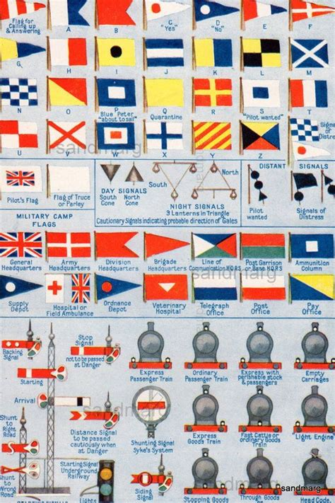 century boat flags chart of flags pennants signals nautical sailing military
