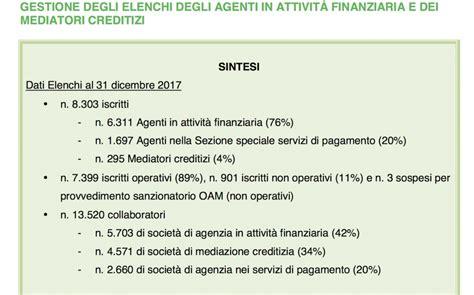 Cambiavalute Banca D Italia by I Costi Occulti Delle Banche