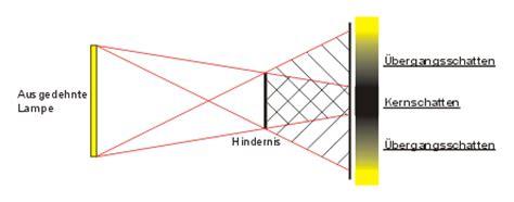 Kleine Lichtquelle by Sonyuserforum Parabolschirm Mal Mathematisch