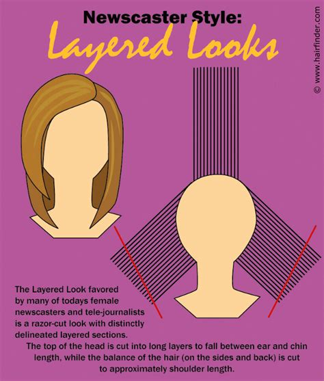 how to cut a layered bob haircut diagram bob with beveled ends newhairstylesformen2014 com