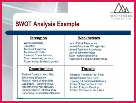 Weaknesses Mba Exles personal swot analysis exle 28 images swot analysis
