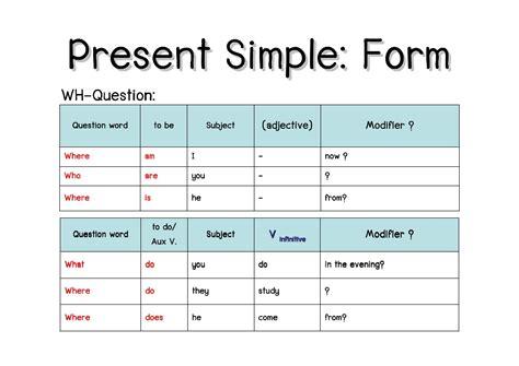 Simple Is f2f present simple