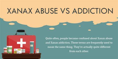 Xanax Detox Time by Xanax Alprazolam Rehab Information