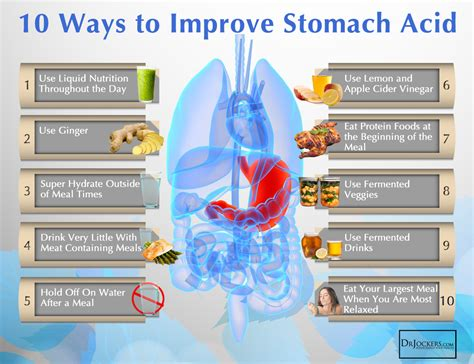 10 Ways To Relieve Menstrual Crs by 10 Ways To Improve Stomach Acid Levels Drjockers
