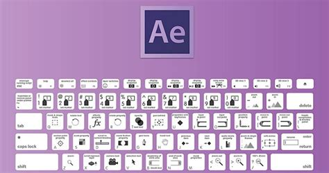 the ultimate guide to adobe after effects shortcuts