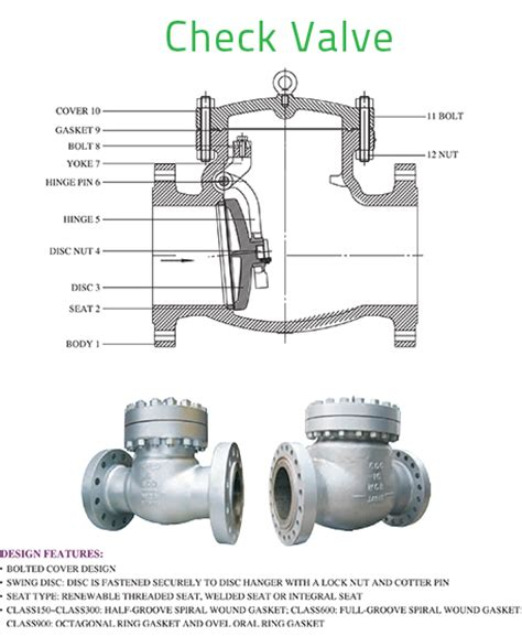 how does a swing check valve work check valves 171 goc