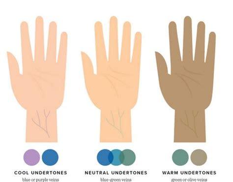 what color are veins wrist vein color scheme recherche etc