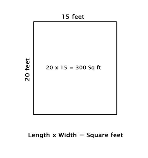 how big is a square foot length x width square feet picture image photo